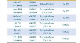 Vietnam Airlines trân trọng thông báo về việc khai thác trở lại một số chặng bay nội địa