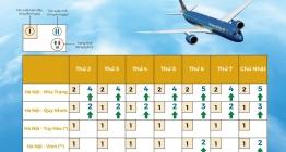 VIETNAM AIRLINES CNMB THÔNG BÁO TĂNG TẦN SUẤT 6 ĐƯỜNG BAY NỘI ĐỊA THÁNG 9&10